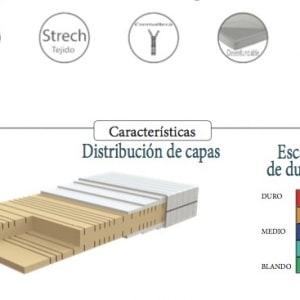 Colchón de viscoelástica modelo Sentosa articulable